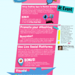 Social Media for Events Timeline Infographic by @Ticketbud