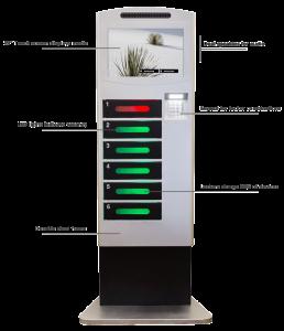 Cell-phone-charging-kiosks-820x953